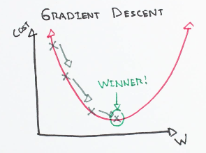 _images/gradient_descent_demystified.png