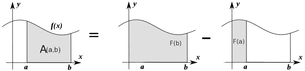 Calculus — ML Cheatsheet documentation