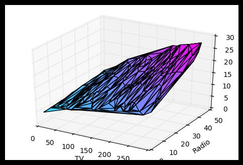 Linear Regression — ML Cheatsheet documentation